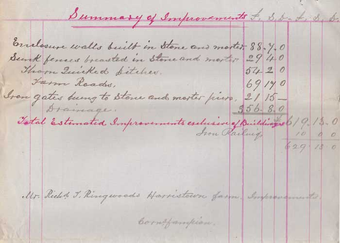 1900 01 harristown queen s county laois collection of legal